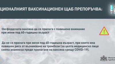Съобщението е качено в официалната страница на Министерството на здравеопазването във фейсбук