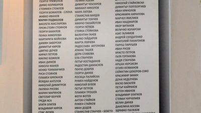 Имената на авторите, откривали изложби в Бургас са включени в специално пано. Снимка Лина Главинова