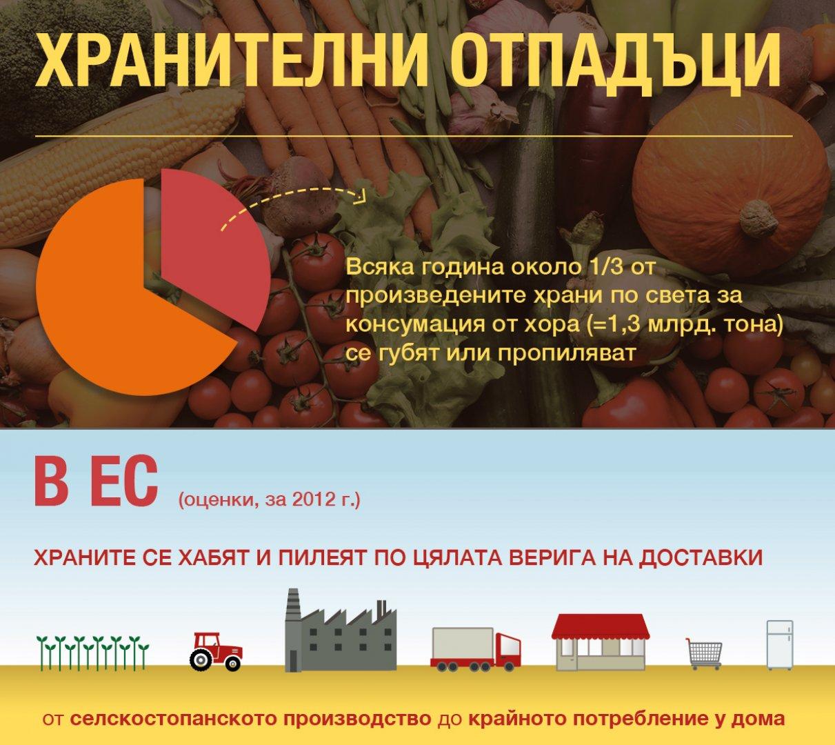 Комисията предлага да бъдат въведени задължително единни етикети за хранителните качества на продуктите върху предната част на опаковките.